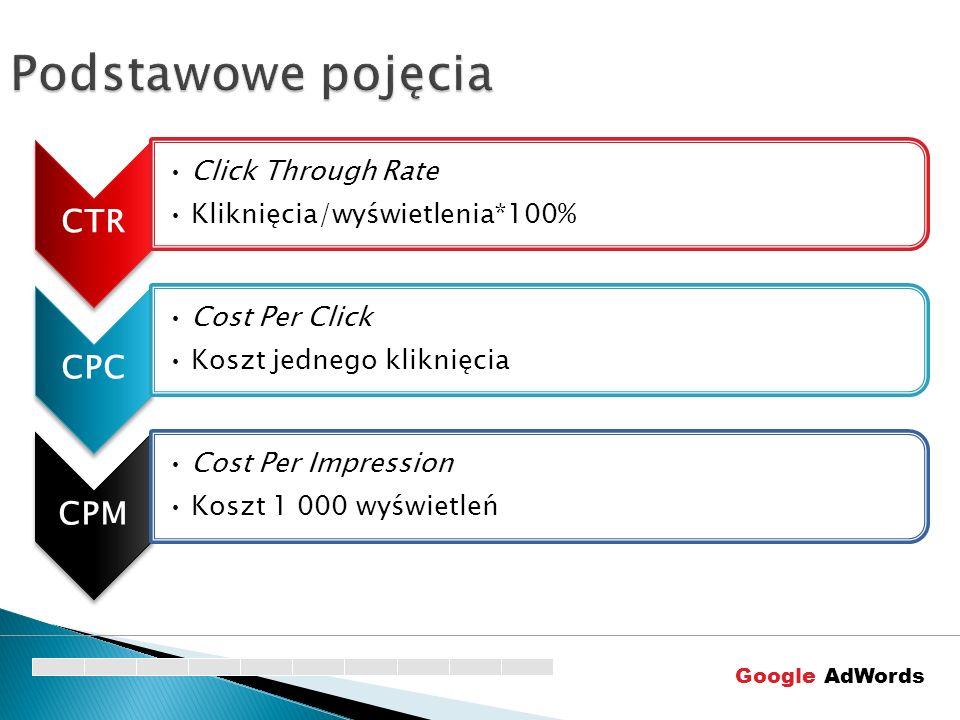 Podstawowe pojęcia CTR Click Through Rate Kliknięcia/wyświetlenia*100% CPC Cost Per Click Koszt jednego kliknięcia CPM Cost Per Impression Koszt 1 000
