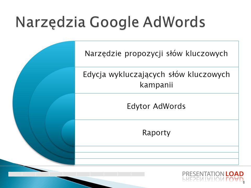 Narzędzie propozycji słów kluczowych Edycja wykluczających słów kluczowych kampanii Edytor AdWords Raporty Google AdWords 8