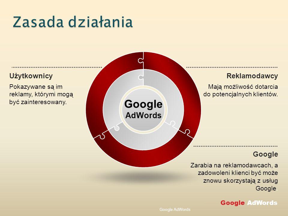 Reklamodawcy Mają możliwość dotarcia do potencjalnych klientów. Użytkownicy Google AdWords Pokazywane są im reklamy, którymi mogą być zainteresowany.