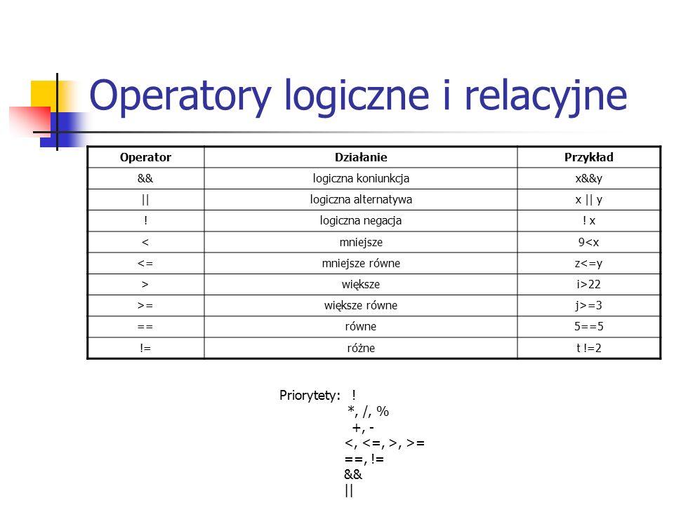 Operatory logiczne i relacyjne OperatorDziałaniePrzykład &&logiczna koniunkcjax&&y ||logiczna alternatywax || y !logiczna negacja.