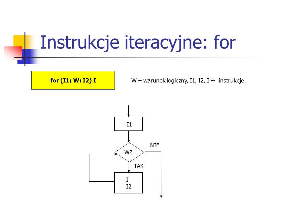 Instrukcje iteracyjne: for for (I1; W; I2) IW – warunek logiczny, I1, I2, I -- instrukcje I1 W.
