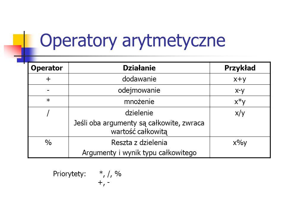 Operatory arytmetyczne OperatorDziałaniePrzykład +dodawaniex+y -odejmowaniex-y *mnożeniex*y /dzielenie Jeśli oba argumenty są całkowite, zwraca wartość całkowitą x/y %Reszta z dzielenia Argumenty i wynik typu całkowitego x%y Priorytety: *, /, % +, -