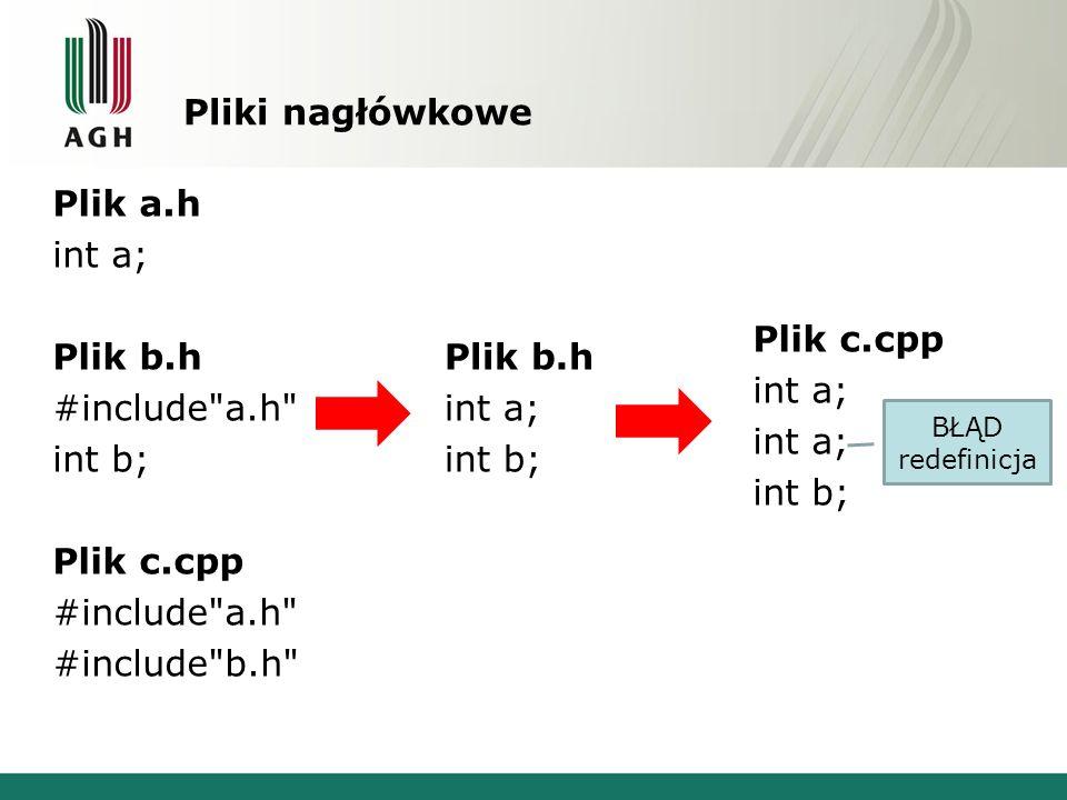 Pliki nagłówkowe Plik a.h int a; Plik b.h #include a.h int b; Plik c.cpp #include a.h #include b.h Plik b.h int a; int b; Plik c.cpp int a; int b; BŁĄD redefinicja