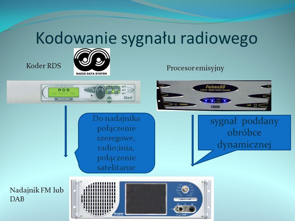 Kodowanie sygnału radiowego Koder RDS Procesor emisyjny Do nadajnika połączenie szeregowe, radio;inia, połączenie satelitarne sygnał poddany obróbce dynamicznej Nadajnik FM lub DAB