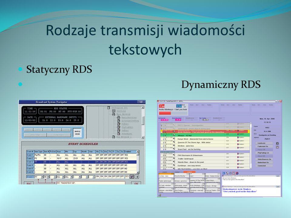 Rodzaje transmisji wiadomości tekstowych Statyczny RDS Dynamiczny RDS