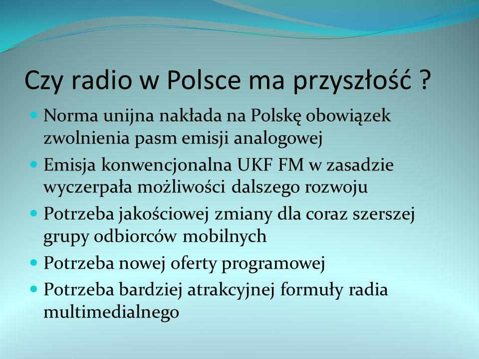 Czy radio w Polsce ma przyszłość .