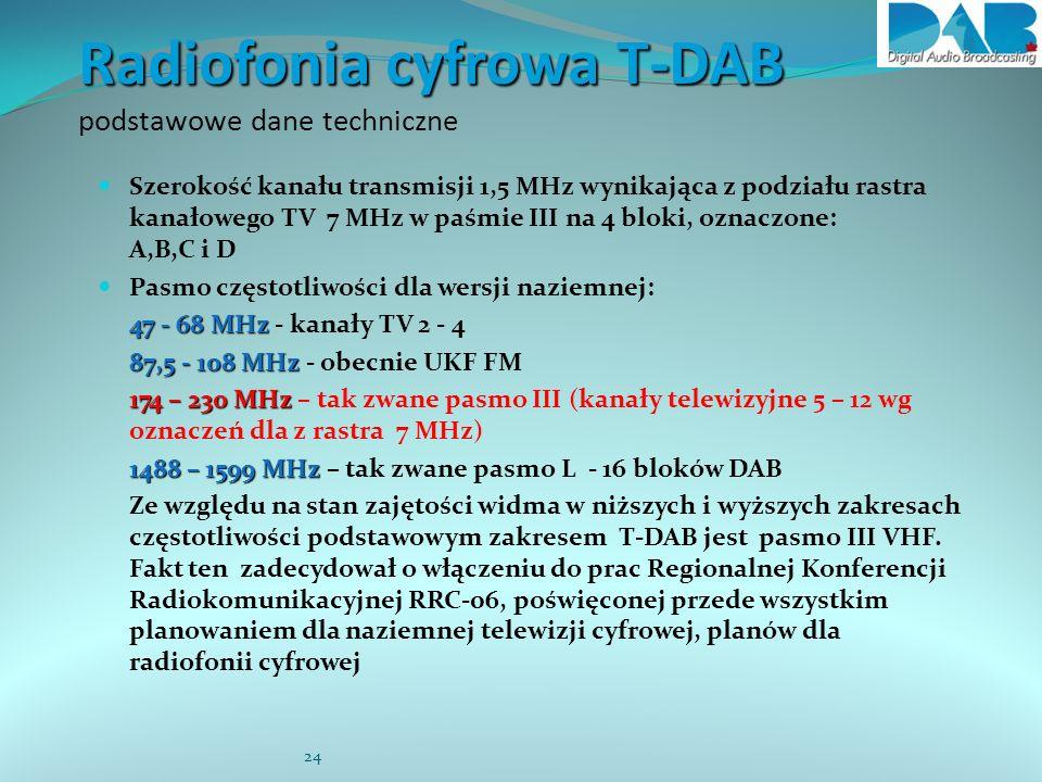 24 Radiofonia cyfrowa T-DAB Radiofonia cyfrowa T-DAB podstawowe dane techniczne Szerokość kanału transmisji 1,5 MHz wynikająca z podziału rastra kanałowego TV 7 MHz w paśmie III na 4 bloki, oznaczone: A,B,C i D Pasmo częstotliwości dla wersji naziemnej: 47 - 68 MHz 47 - 68 MHz - kanały TV 2 - 4 87,5 - 108 MHz 87,5 - 108 MHz - obecnie UKF FM 174 – 230 MHz 174 – 230 MHz – tak zwane pasmo III (kanały telewizyjne 5 – 12 wg oznaczeń dla z rastra 7 MHz) 1488 – 1599 MHz 1488 – 1599 MHz – tak zwane pasmo L - 16 bloków DAB Ze względu na stan zajętości widma w niższych i wyższych zakresach częstotliwości podstawowym zakresem T-DAB jest pasmo III VHF.