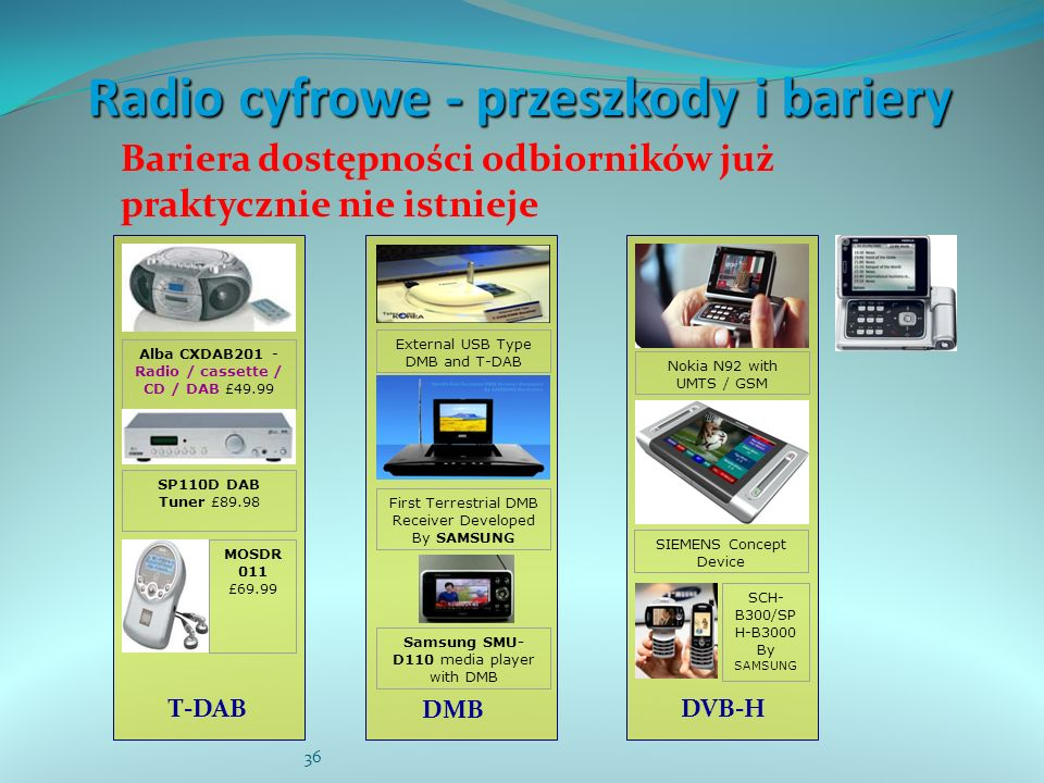 36 Radio cyfrowe - przeszkody i bariery Bariera dostępności odbiorników już praktycznie nie istnieje Alba CXDAB201 - Radio / cassette / CD / DAB £49.99 SP110D DAB Tuner £89.98 MOSDR 011 £69.99 T-DAB DMB External USB Type DMB and T-DAB First Terrestrial DMB Receiver Developed By SAMSUNG Samsung SMU- D110 media player with DMB Nokia N92 with UMTS / GSM SIEMENS Concept Device SCH- B300/SP H-B3000 By SAMSUNG DVB-H