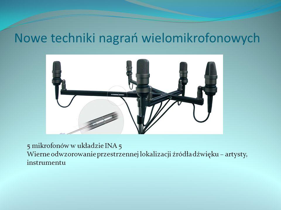 Nowe techniki nagrań wielomikrofonowych 5 mikrofonów w układzie INA 5 Wierne odwzorowanie przestrzennej lokalizacji źródła dźwięku – artysty, instrumentu