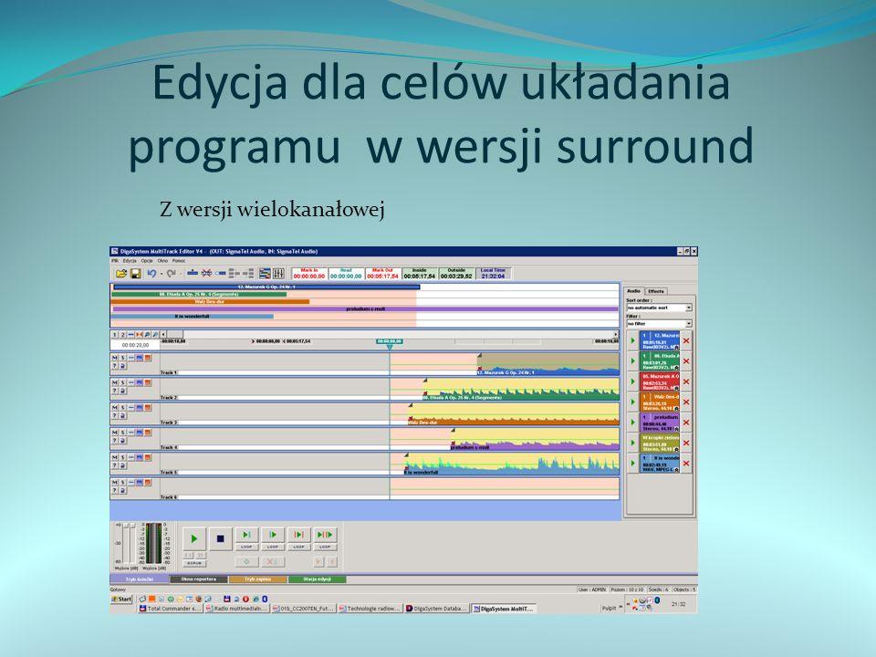 Edycja dla celów układania programu w wersji surround Z wersji wielokanałowej