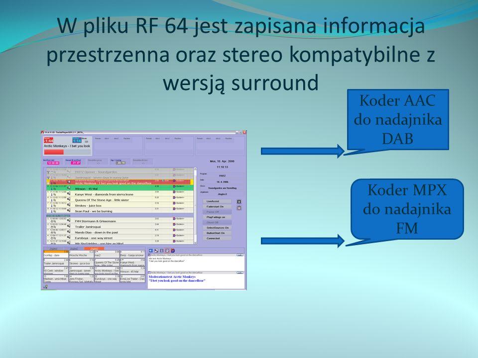 W pliku RF 64 jest zapisana informacja przestrzenna oraz stereo kompatybilne z wersją surround Koder AAC do nadajnika DAB Koder MPX do nadajnika FM