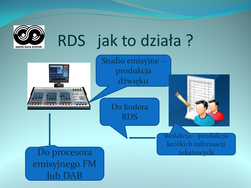 RDS jak to działa .