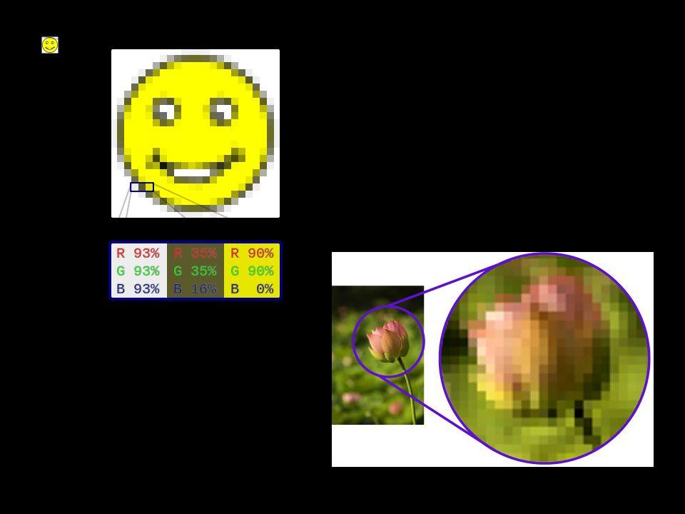 Grafika wektorowa (obiektowa) to prezentacja obrazu za pomocą figur geometrycznych (w przypadku 2D) lub brył geometrycznych (3D) osadzonych w matematycznie zdefiniowanym układzie współrzędnych Obiekty w grafice wektorowej zbudowane są z elementów zwanych prymitywami, takich jak odcinki, krzywe, okręgi, wielokąty.