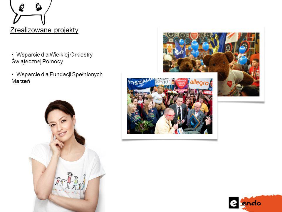 Wsparcie dla Wielkiej Orkiestry Świątecznej Pomocy Wsparcie dla Fundacji Spełnionych Marzeń Zrealizowane projekty