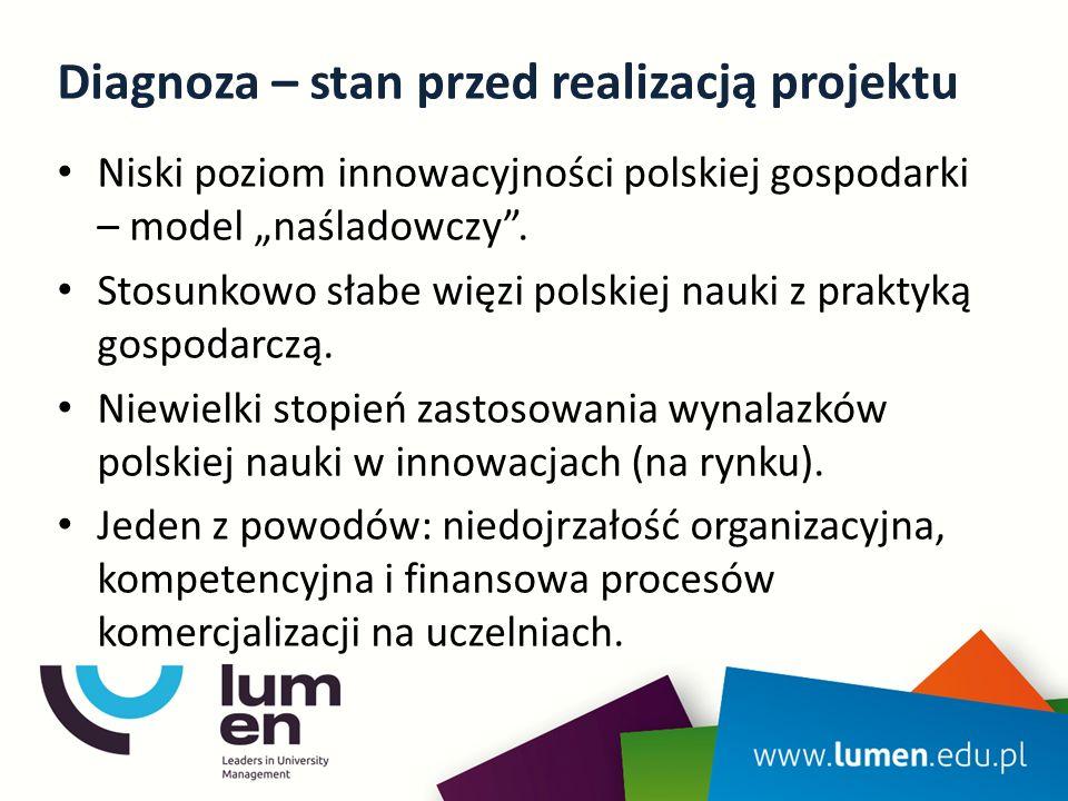 Założenia projektu Należy stworzyć w Politechnice Wrocławskiej kompletny i efektywny system transferu technologii (STT).