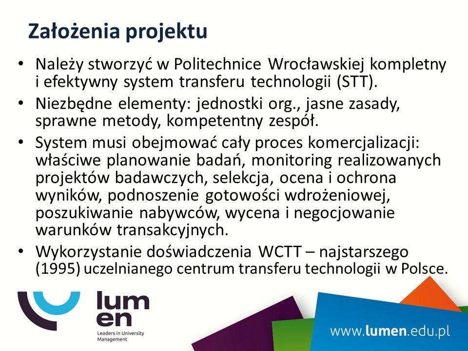 Założenia projektu Należy stworzyć w Politechnice Wrocławskiej kompletny i efektywny system transferu technologii (STT). Niezbędne elementy: jednostki
