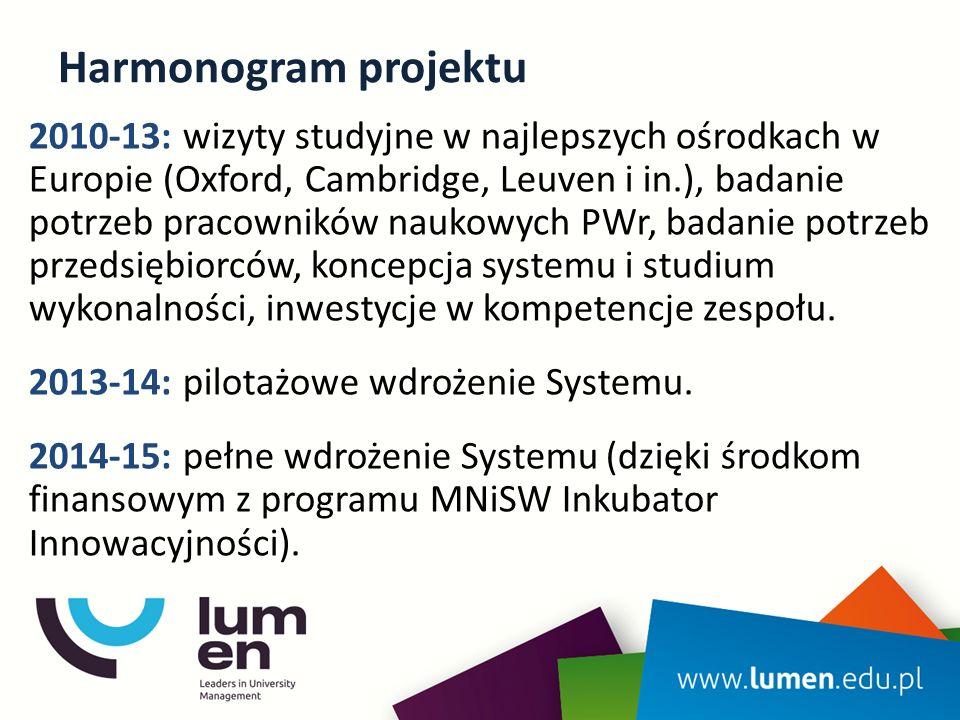 Harmonogram projektu 2010-13: wizyty studyjne w najlepszych ośrodkach w Europie (Oxford, Cambridge, Leuven i in.), badanie potrzeb pracowników naukowy