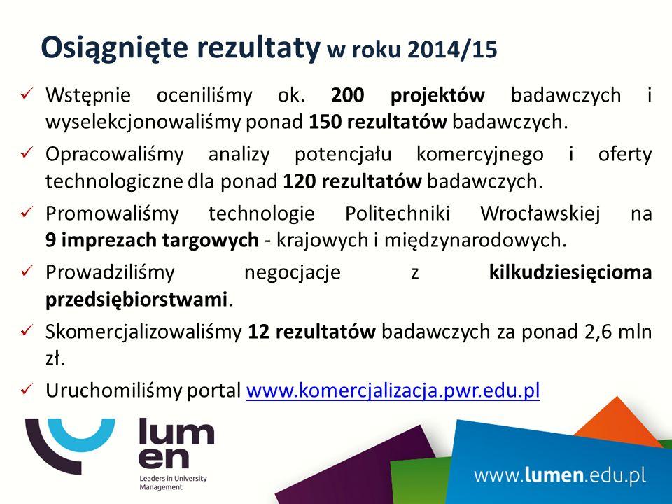 Osiągnięte rezultaty w roku 2014/15 Wstępnie oceniliśmy ok. 200 projektów badawczych i wyselekcjonowaliśmy ponad 150 rezultatów badawczych. Opracowali
