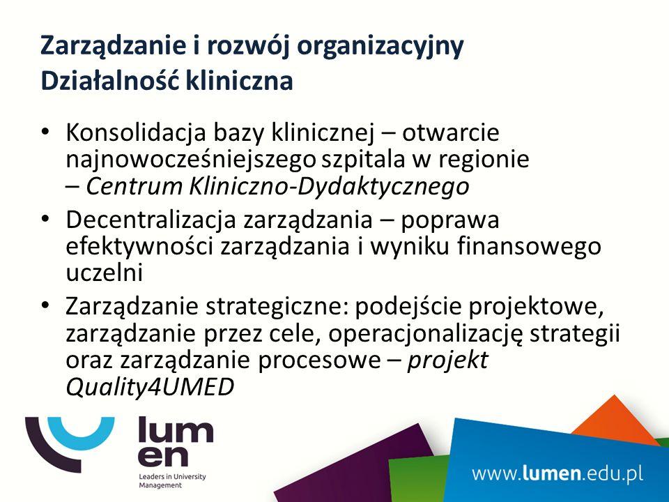 Zarządzanie i rozwój organizacyjny Działalność kliniczna Konsolidacja bazy klinicznej – otwarcie najnowocześniejszego szpitala w regionie – Centrum Kliniczno-Dydaktycznego Decentralizacja zarządzania – poprawa efektywności zarządzania i wyniku finansowego uczelni Zarządzanie strategiczne: podejście projektowe, zarządzanie przez cele, operacjonalizację strategii oraz zarządzanie procesowe – projekt Quality4UMED