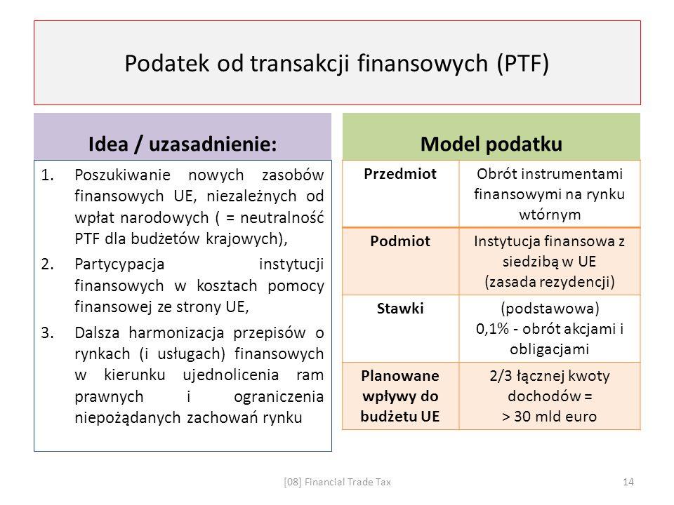 Podatek od transakcji finansowych (PTF) Idea / uzasadnienie: 1.Poszukiwanie nowych zasobów finansowych UE, niezależnych od wpłat narodowych ( = neutralność PTF dla budżetów krajowych), 2.Partycypacja instytucji finansowych w kosztach pomocy finansowej ze strony UE, 3.Dalsza harmonizacja przepisów o rynkach (i usługach) finansowych w kierunku ujednolicenia ram prawnych i ograniczenia niepożądanych zachowań rynku Model podatku PrzedmiotObrót instrumentami finansowymi na rynku wtórnym PodmiotInstytucja finansowa z siedzibą w UE (zasada rezydencji) Stawki(podstawowa) 0,1% - obrót akcjami i obligacjami Planowane wpływy do budżetu UE 2/3 łącznej kwoty dochodów = > 30 mld euro [08] Financial Trade Tax14