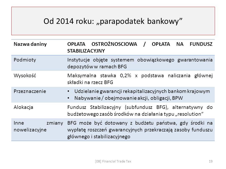 """Od 2014 roku: """"parapodatek bankowy Nazwa daninyOPŁATA OSTROŻNOSCIOWA / OPŁATA NA FUNDUSZ STABILIZACYJNY PodmiotyInstytucje objęte systemem obowiązkowego gwarantowania depozytów w ramach BFG WysokośćMaksymalna stawka 0,2% x podstawa naliczania głównej składki na rzecz BFG Przeznaczenie Udzielanie gwarancji rekapitalizacyjnych bankom krajowym Nabywanie / obejmowanie akcji, obligacji, BPW AlokacjaFundusz Stabilizacyjny (subfundusz BFG), alternatywny do budżetowego zasób środków na działania typu """"resolution Inne zmiany nowelizacyjne BFG może być dotowany z budżetu państwa, gdy środki na wypłatę roszczeń gwarancyjnych przekraczają zasoby funduszu głównego i stabilizacyjnego [08] Financial Trade Tax19"""