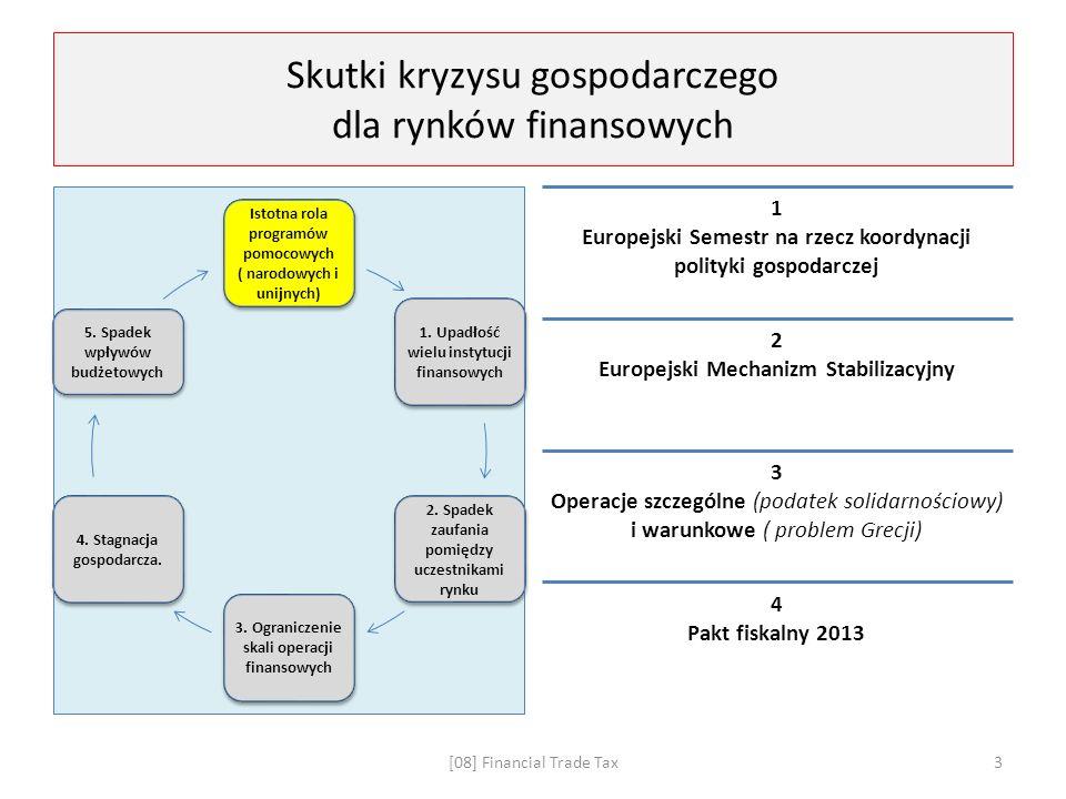 Skutki kryzysu gospodarczego dla rynków finansowych Istotna rola programów pomocowych ( narodowych i unijnych) 1.