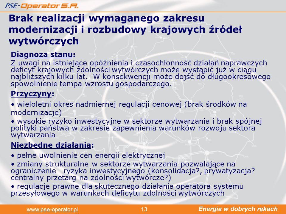 Energia w dobrych rękach www.pse-operator.pl13 Brak realizacji wymaganego zakresu modernizacji i rozbudowy krajowych źródeł wytwórczych Diagnoza stanu: Z uwagi na istniejące opóźnienia i czasochłonność działań naprawczych deficyt krajowych zdolności wytwórczych może wystąpić już w ciągu najbliższych kilku lat.