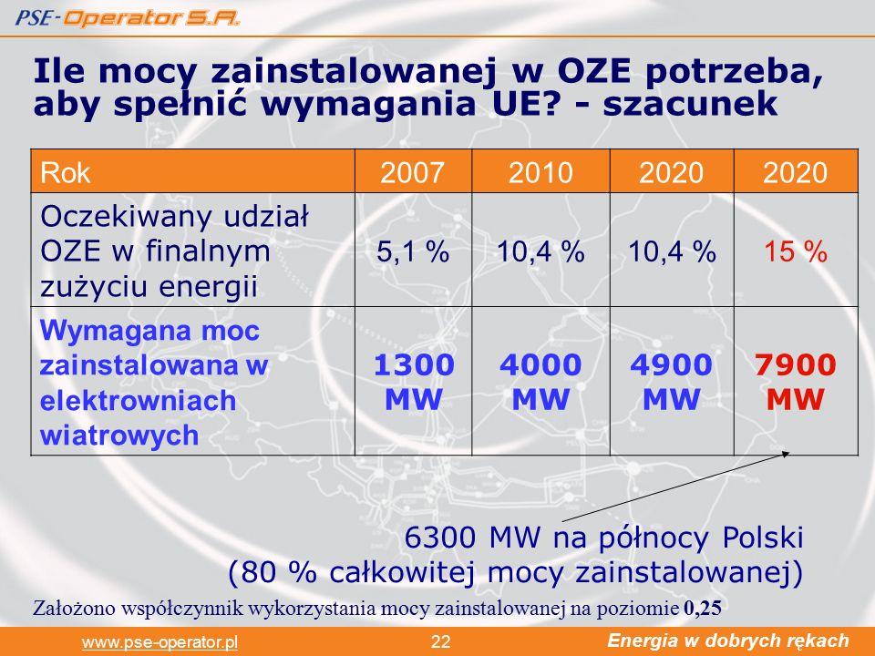 Energia w dobrych rękach www.pse-operator.pl22 Ile mocy zainstalowanej w OZE potrzeba, aby spełnić wymagania UE.
