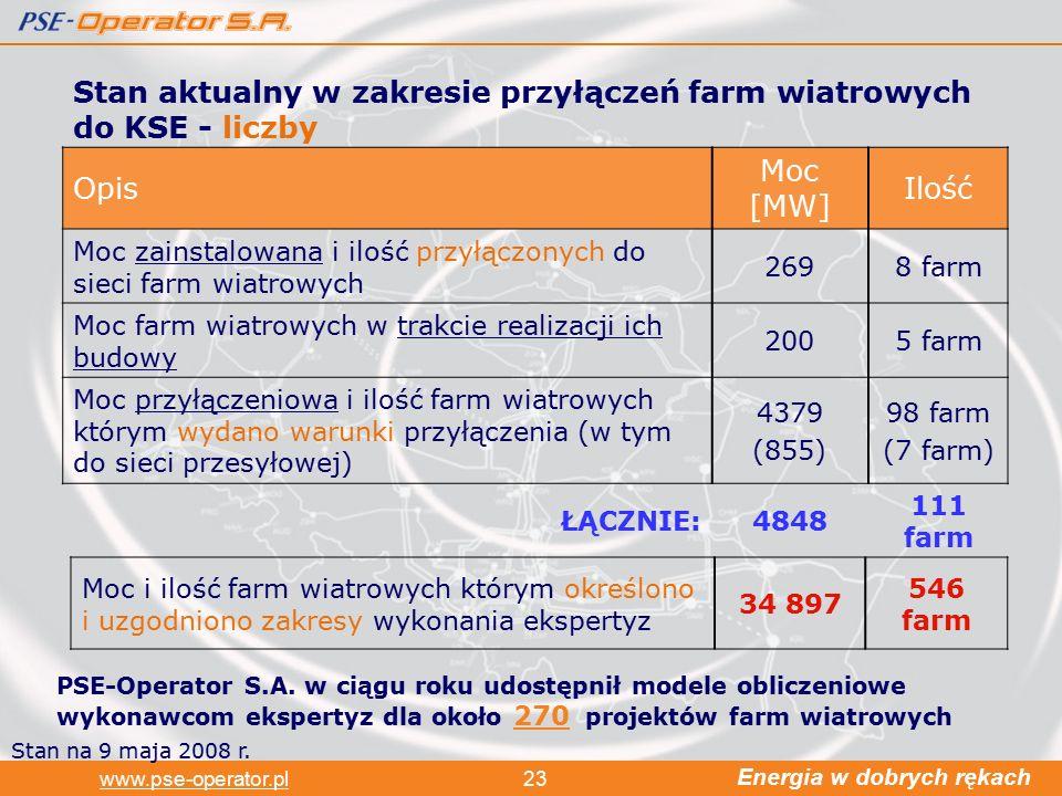 Energia w dobrych rękach www.pse-operator.pl23 Stan na 9 maja 2008 r.