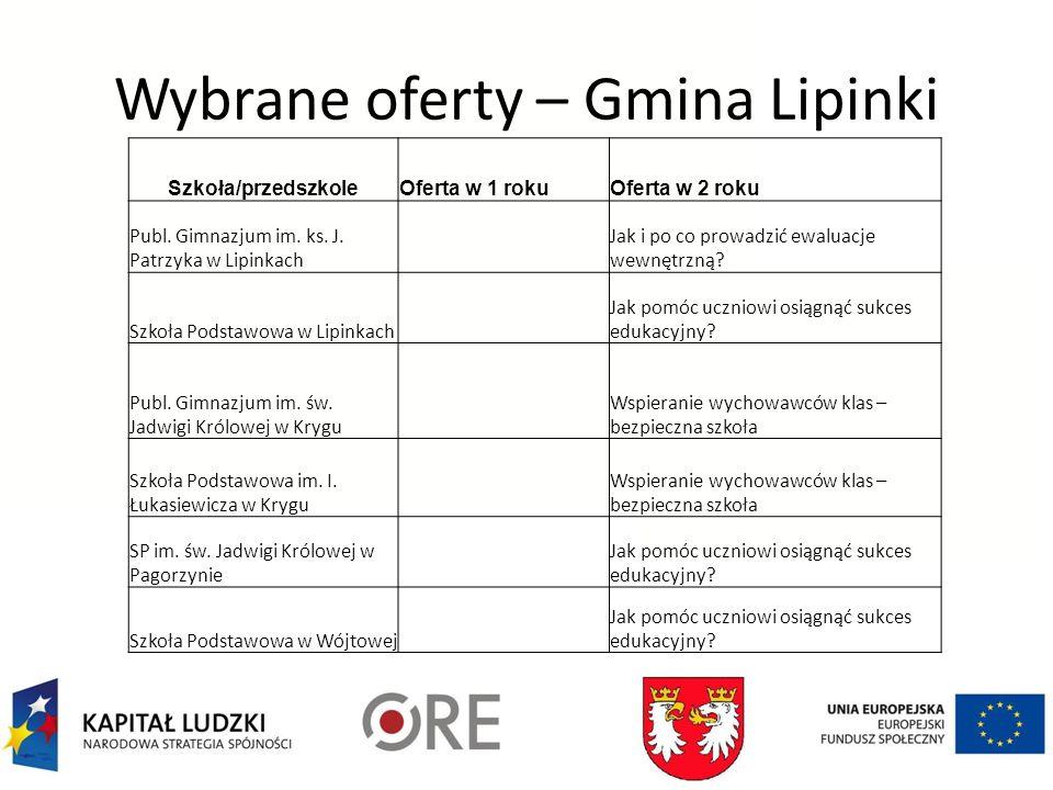 Wybrane oferty – Gmina Lipinki Szkoła/przedszkoleOferta w 1 rokuOferta w 2 roku Publ.