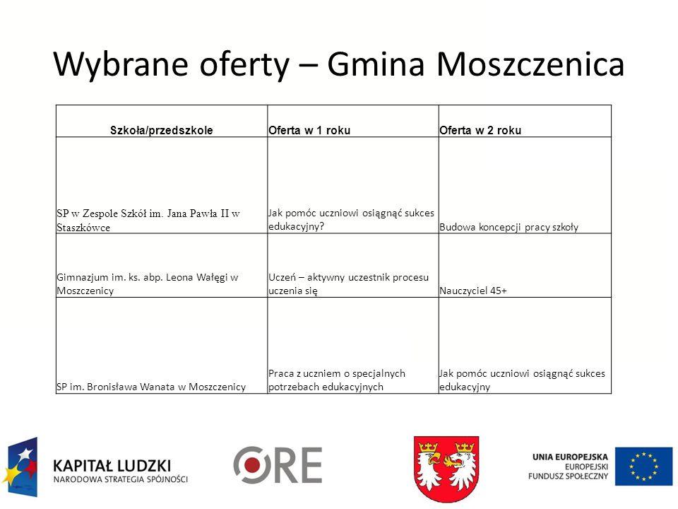 Wybrane oferty – Gmina Moszczenica Szkoła/przedszkoleOferta w 1 rokuOferta w 2 roku SP w Zespole Szkół im.