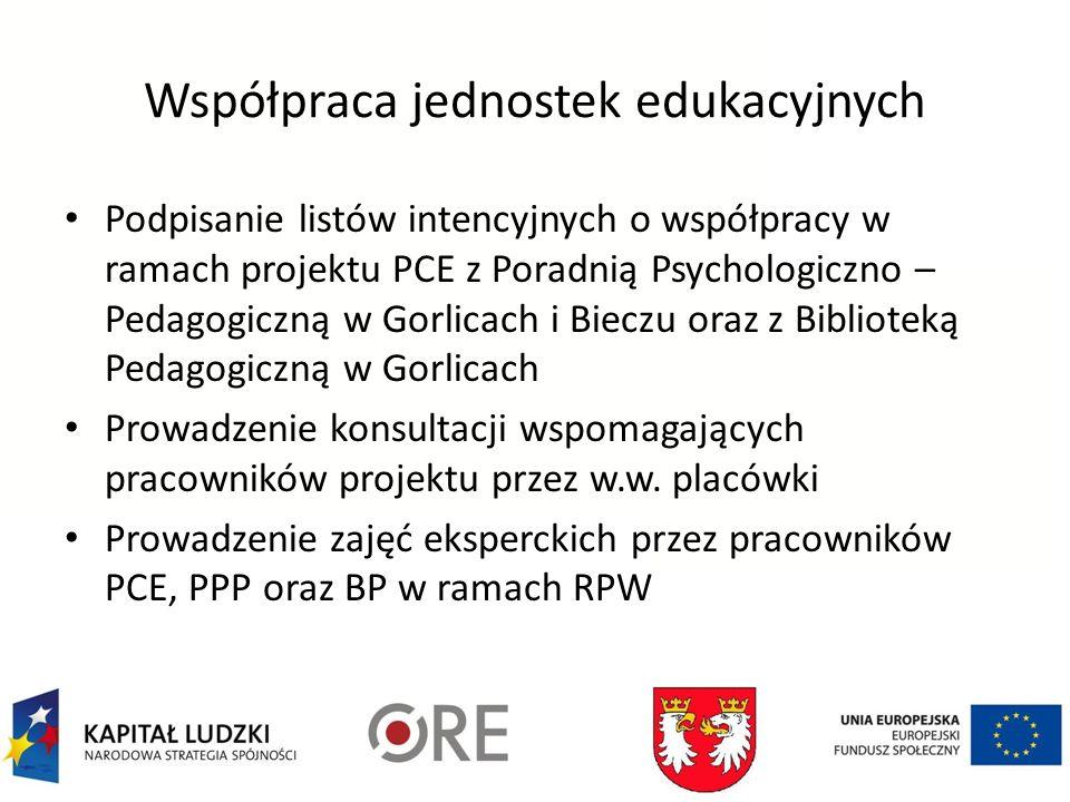 Współpraca jednostek edukacyjnych Podpisanie listów intencyjnych o współpracy w ramach projektu PCE z Poradnią Psychologiczno – Pedagogiczną w Gorlicach i Bieczu oraz z Biblioteką Pedagogiczną w Gorlicach Prowadzenie konsultacji wspomagających pracowników projektu przez w.w.