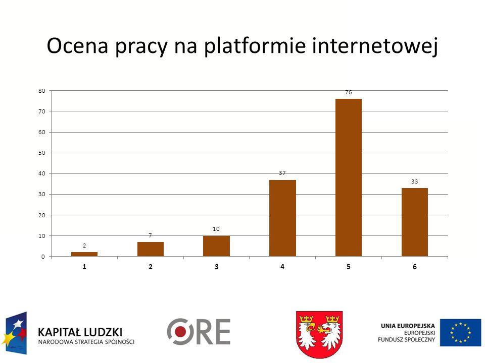 Ocena pracy na platformie internetowej