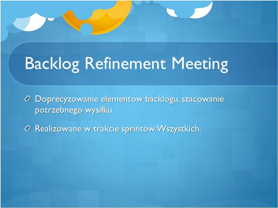Backlog Refinement Meeting Doprecyzowanie elementów backlogu, szacowanie potrzebnego wysiłku. Realizowane w trakcie sprintów. Wszystkich.