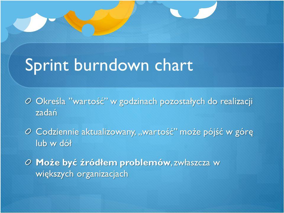 """Sprint burndown chart Określa """"wartość"""" w godzinach pozostałych do realizacji zadań Codziennie aktualizowany, """"wartość"""" może pójść w górę lub w dół Mo"""