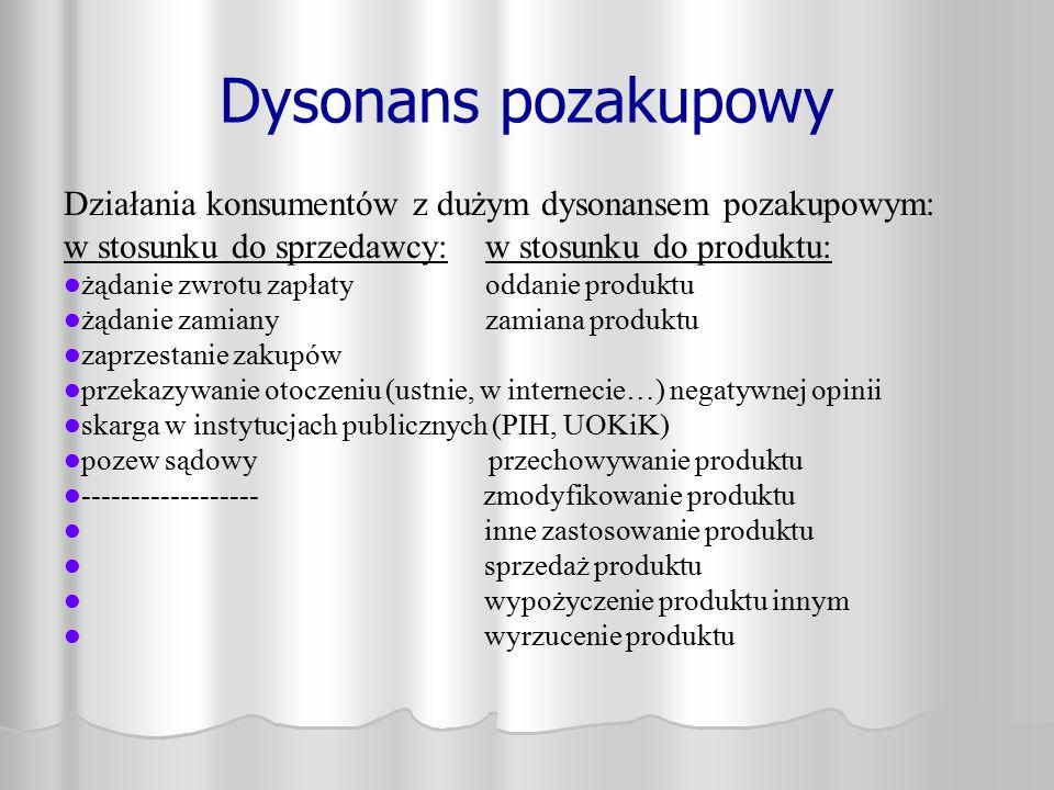 Dysonans pozakupowy Działania konsumentów z dużym dysonansem pozakupowym: w stosunku do sprzedawcy:w stosunku do produktu: żądanie zwrotu zapłatyoddan