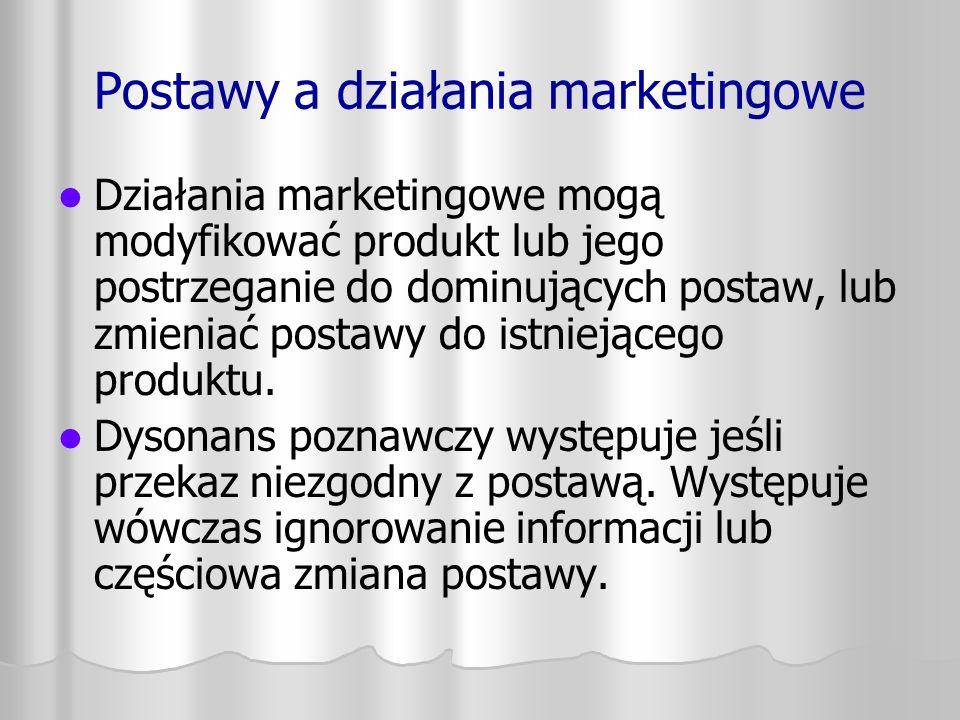 Postawy a działania marketingowe Działania marketingowe mogą modyfikować produkt lub jego postrzeganie do dominujących postaw, lub zmieniać postawy do