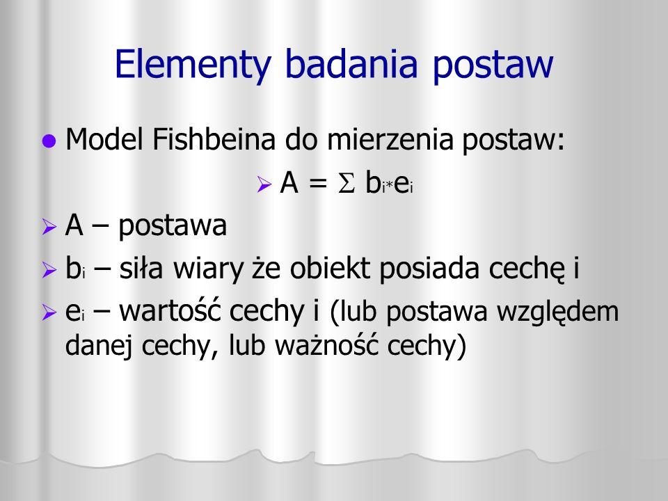 Elementy badania postaw Model Fishbeina do mierzenia postaw:   A =  b i* e i   A – postawa   b i – siła wiary że obiekt posiada cechę i   e i