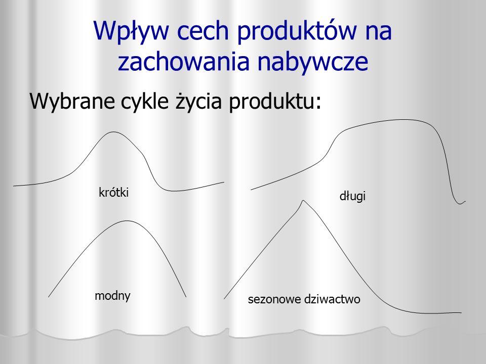 Wpływ cech produktów na zachowania nabywcze Wybrane cykle życia produktu: krótki długi modny sezonowe dziwactwo