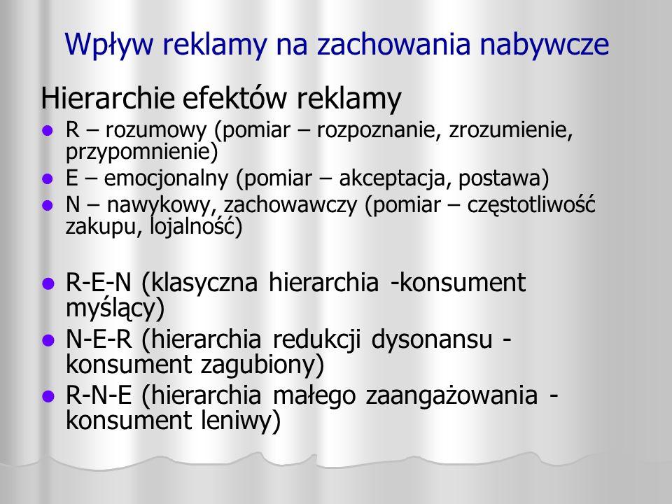 Wpływ reklamy na zachowania nabywcze Hierarchie efektów reklamy R – rozumowy (pomiar – rozpoznanie, zrozumienie, przypomnienie) E – emocjonalny (pomia