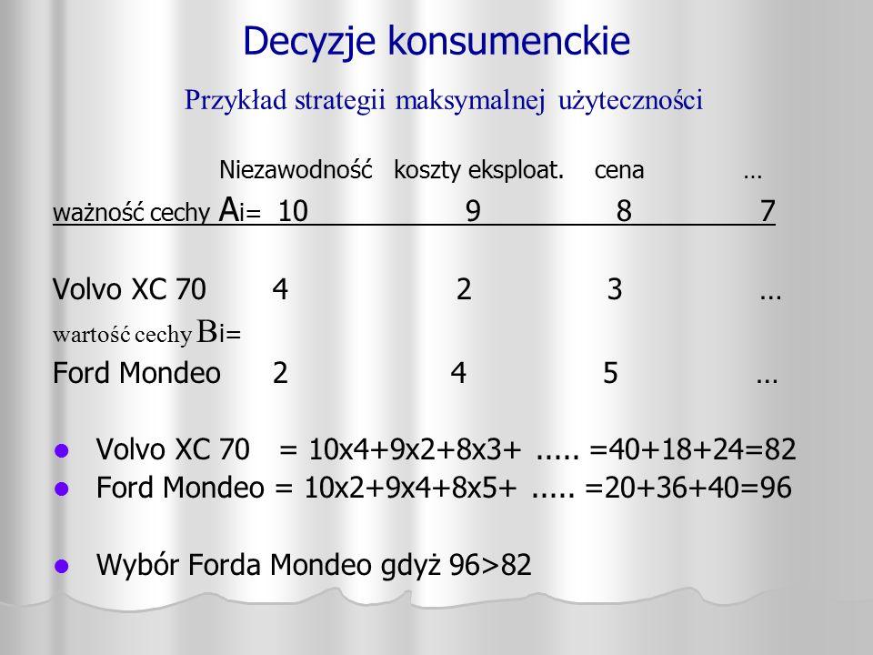 Decyzje konsumenckie Przykład strategii maksymalnej użyteczności Niezawodność koszty eksploat. cena … ważność cechy A i= 10 9 8 7 Volvo XC 70 4 2 3 …