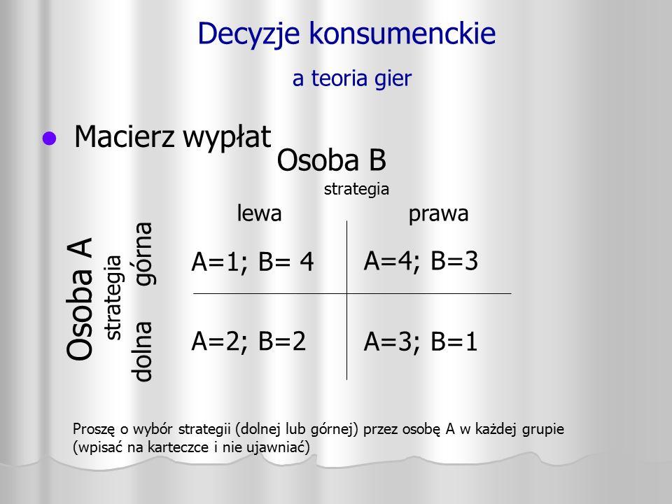 Decyzje konsumenckie a teoria gier Macierz wypłat Osoba A strategia dolna górna A=1; B= 4 A=2; B=2 A=4; B=3 A=3; B=1 Osoba B strategia lewa prawa Pros