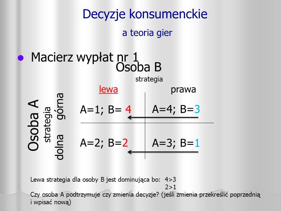 Decyzje konsumenckie a teoria gier Macierz wypłat nr 1 Osoba A strategia dolna górna A=1; B= 4 A=2; B=2 A=4; B=3 A=3; B=1 Osoba B strategia lewa prawa