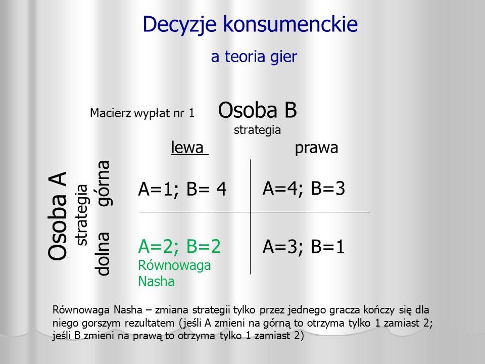 Decyzje konsumenckie a teoria gier Osoba A strategia dolna górna A=1; B= 4 A=2; B=2 Równowaga Nasha A=4; B=3 A=3; B=1 Macierz wypłat nr 1 Osoba B stra