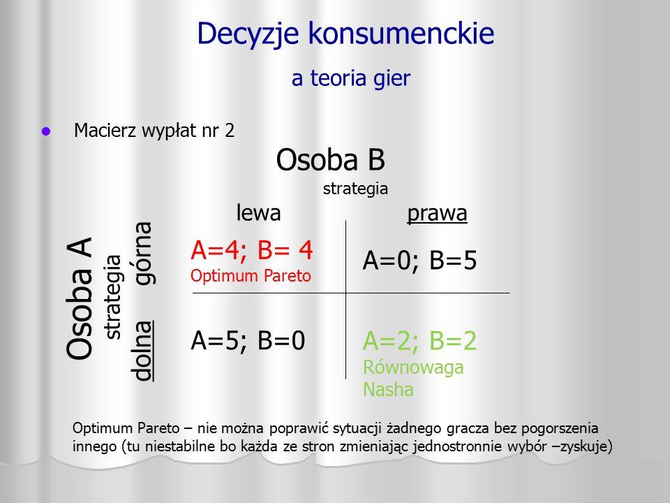 Decyzje konsumenckie a teoria gier Macierz wypłat nr 2 Osoba A strategia dolna górna A=4; B= 4 Optimum Pareto A=5; B=0 A=0; B=5 A=2; B=2 Równowaga Nas