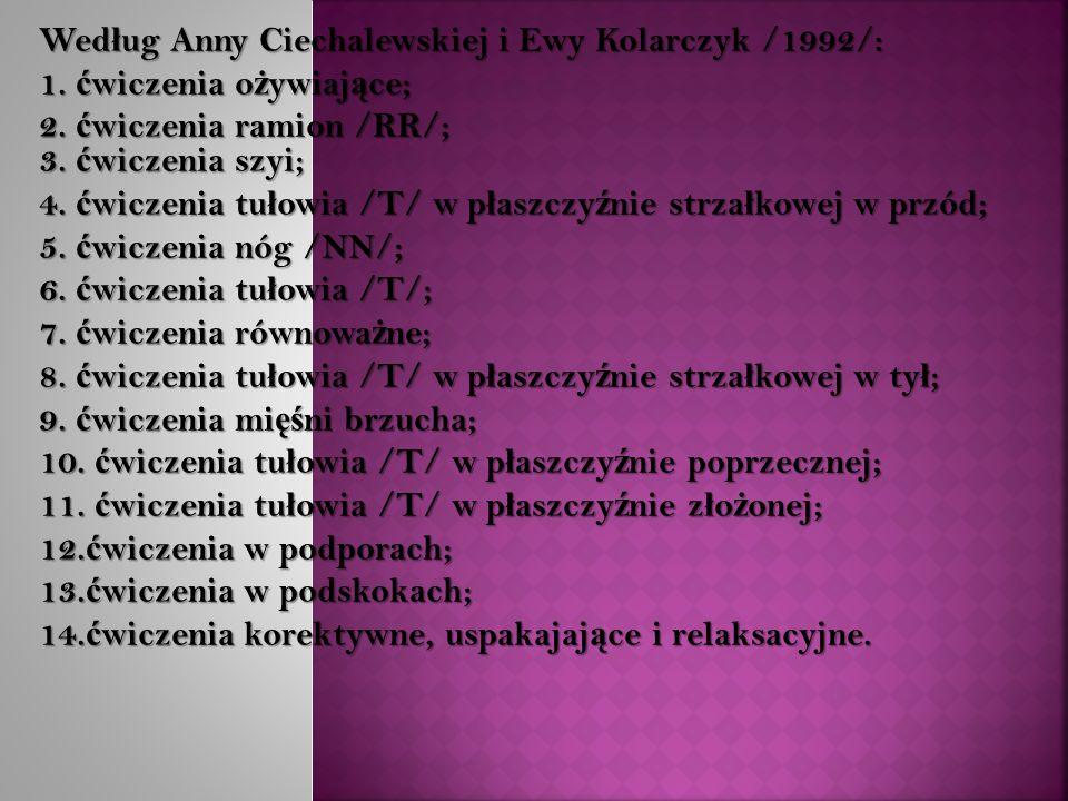 Wed ł ug Anny Ciechalewskiej i Ewy Kolarczyk /1992/: 1.
