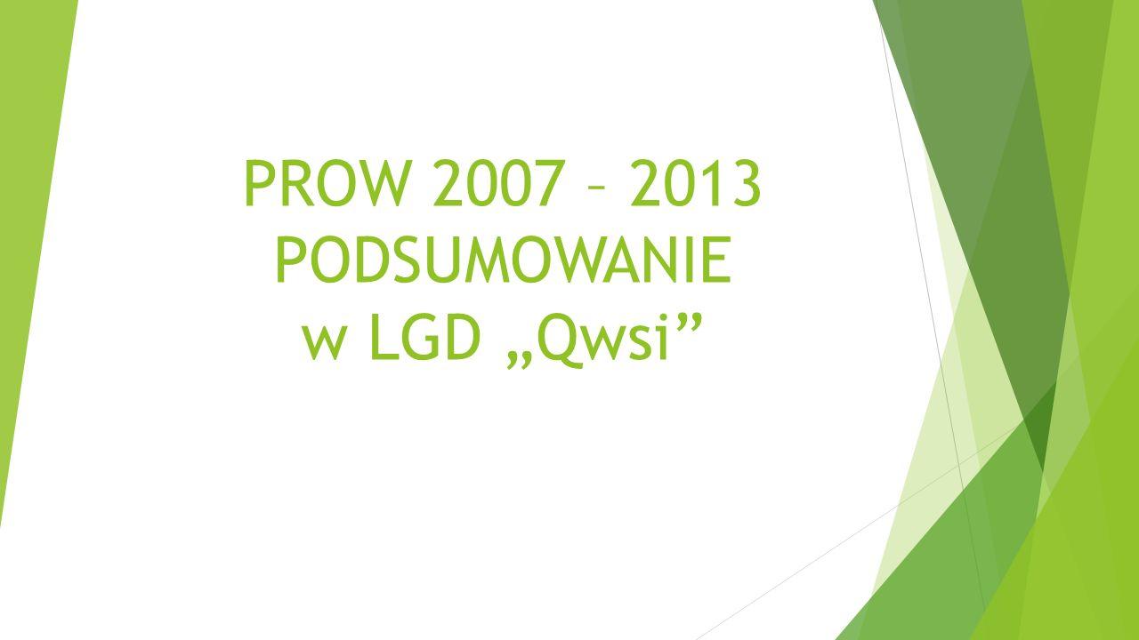 """PROW 2007 – 2013 PODSUMOWANIE w LGD """"Qwsi"""