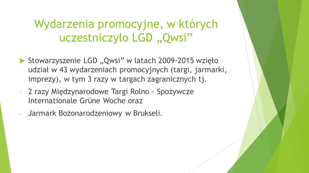 """Wydarzenia promocyjne, w których uczestniczyło LGD """"Qwsi  Stowarzyszenie LGD """"Qwsi w latach 2009-2015 wzięło udział w 43 wydarzeniach promocyjnych (targi, jarmarki, imprezy), w tym 3 razy w targach zagranicznych tj."""