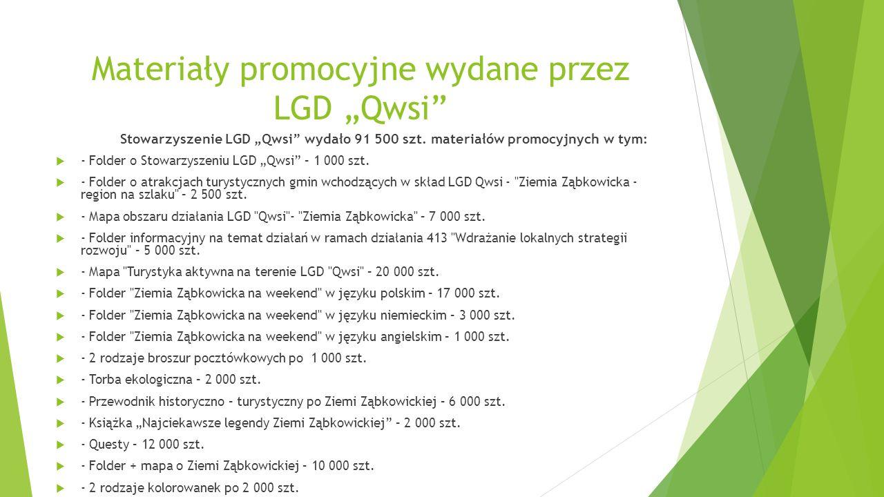 """Materiały promocyjne wydane przez LGD """"Qwsi Stowarzyszenie LGD """"Qwsi wydało 91 500 szt."""