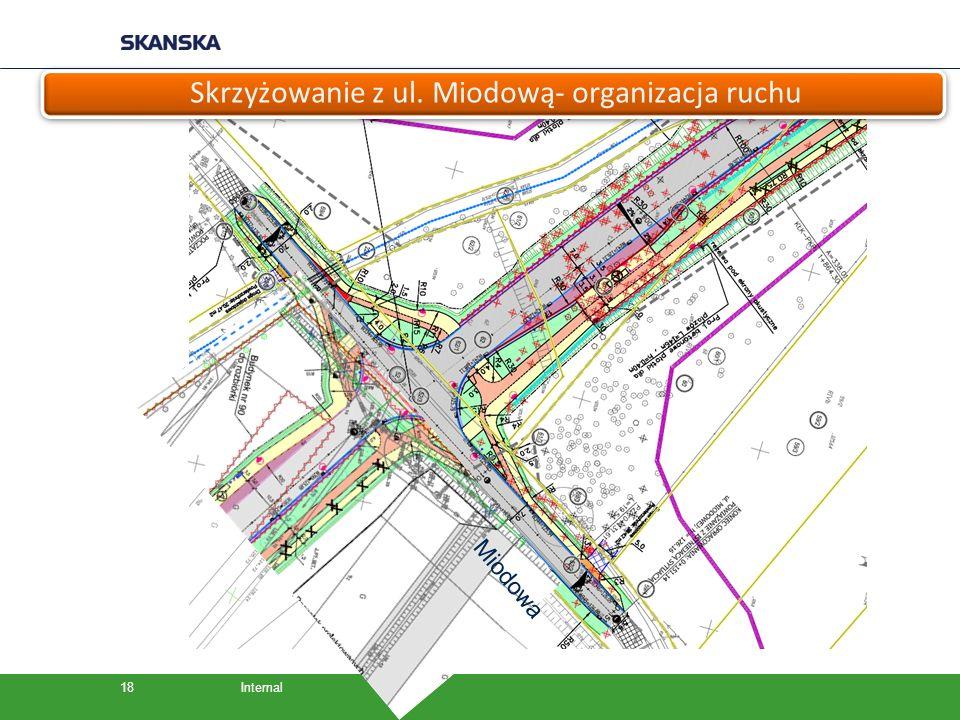 Internal18 Skrzyżowanie z ul. Miodową- organizacja ruchu Miodowa